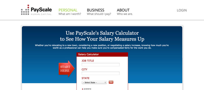Startup Resources Salary Hello Startup A Programmer S Guide To